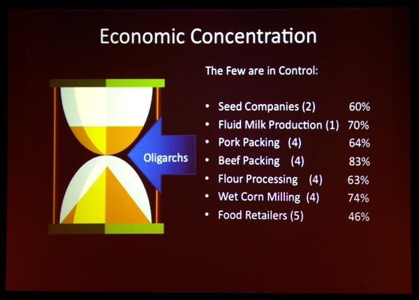 Slide on food economic concentration